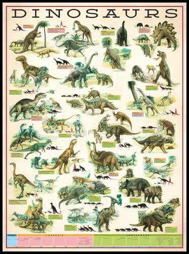 Wandtattoos: Dinosaurs